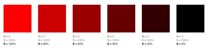 variazioni della luminosità nel modello HSB