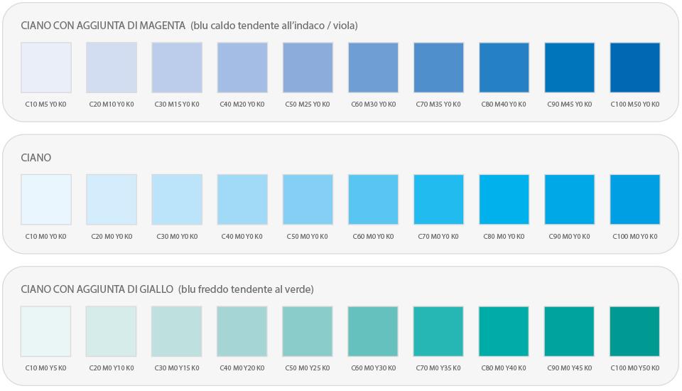 Gradazioni di blu - Dangeloweb