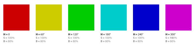 variazioni della tonalità nel modello HSB