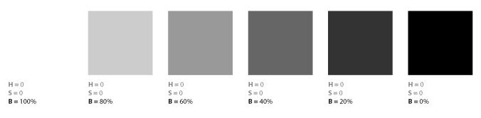 variazioni della luminosità nel modello HSB con saturazione pari a zero